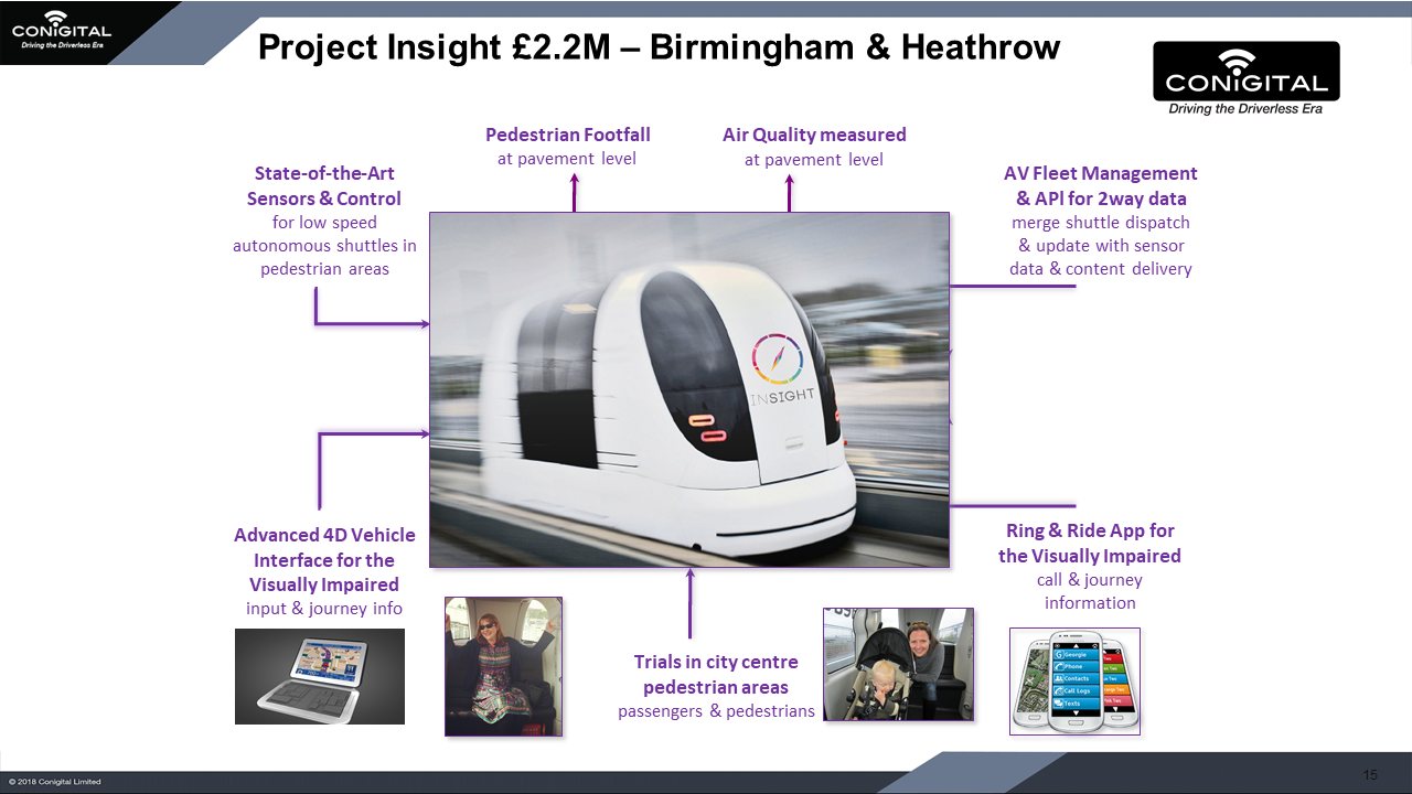 Project Insight £2.2M - Birmingham & Heathrow