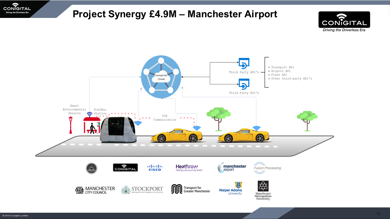 Project Synergy £4.9M - Manchester Airport