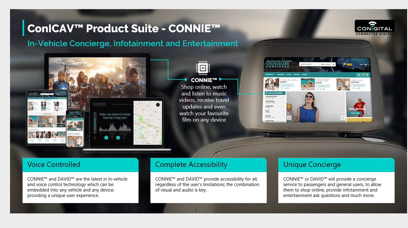 ConICAV Product Suite - Connie